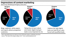 Content-Marketing-Opinions-05-1024x584